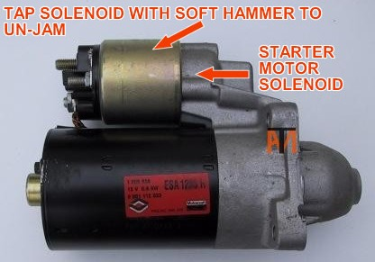 Starter Motor Symptoms And Replacement Desicarguide